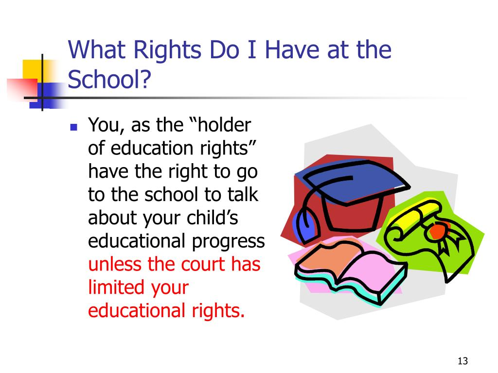 What Rights Do I Have at the School?