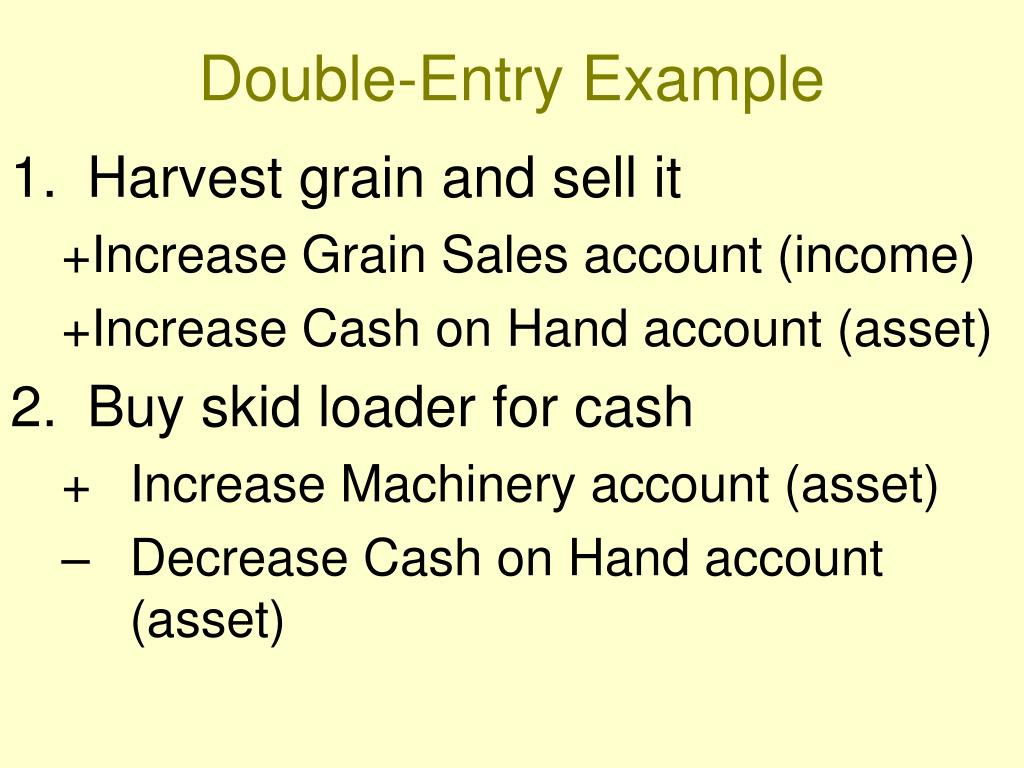 Double-Entry Example