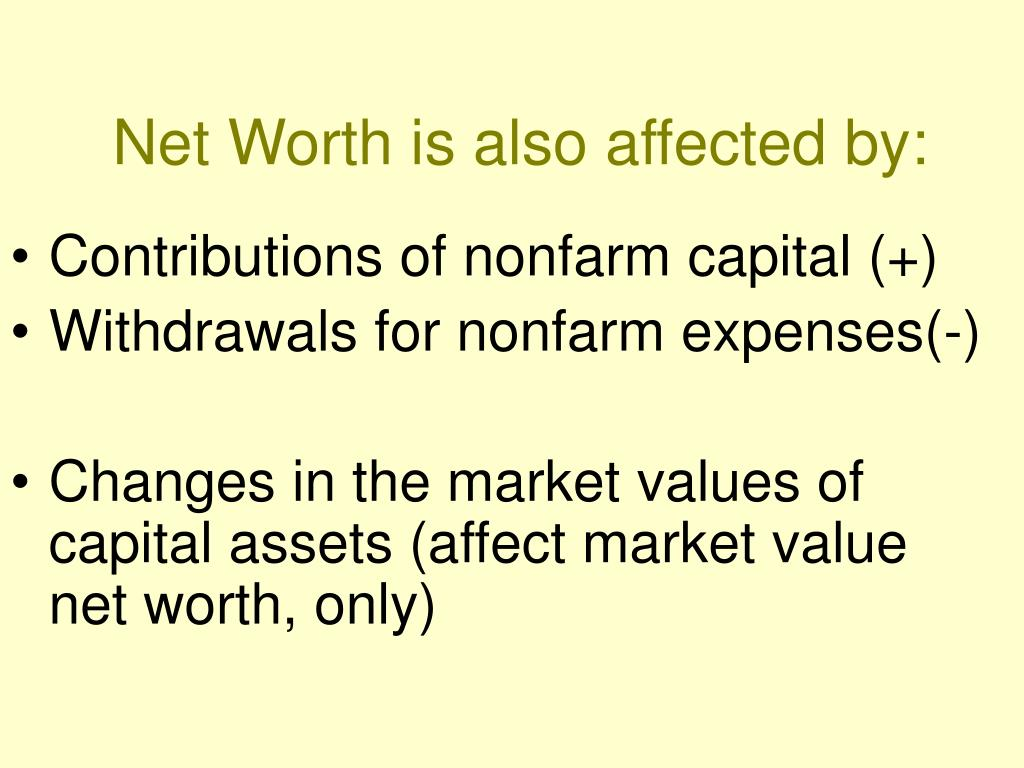 Net Worth is also affected by: