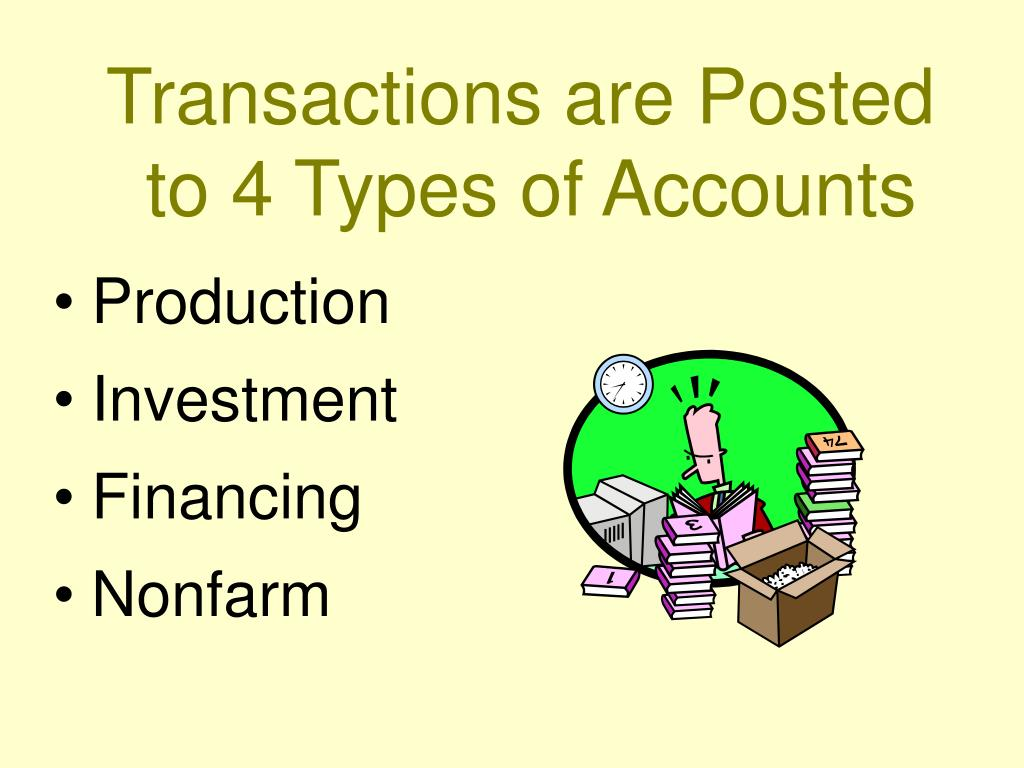 Transactions are Posted