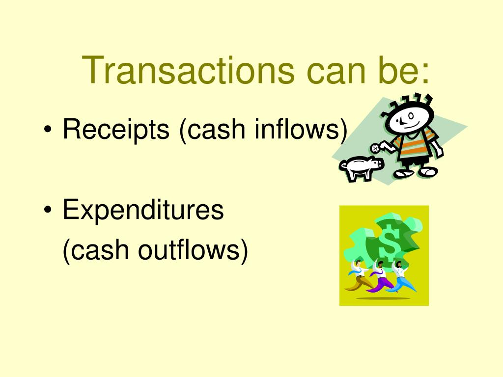 Transactions can be: