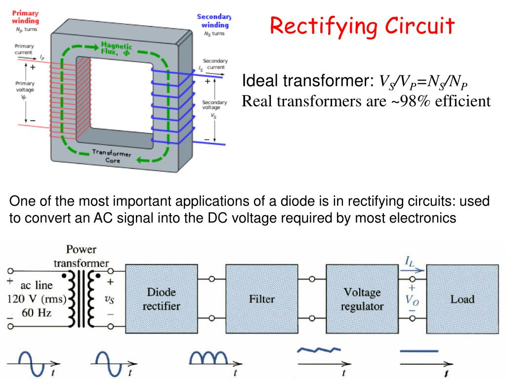 Rectifying Circuit