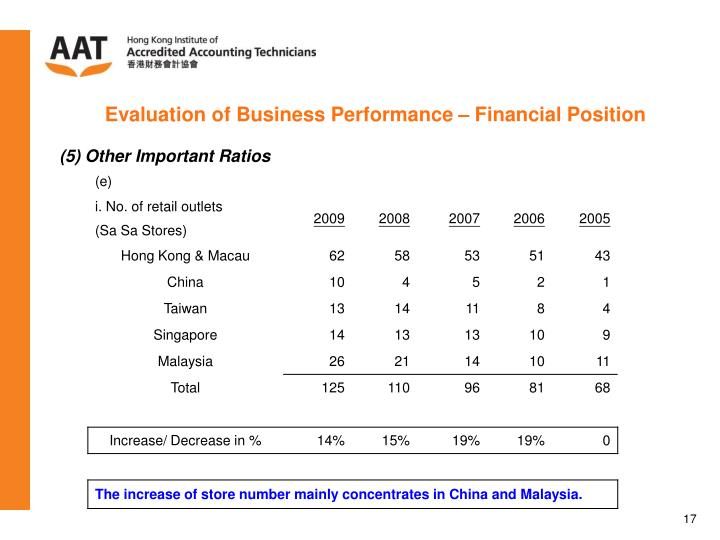 evaluation of the financial performance of a Investor analyses) model provides good assessment of financial performance based on financial statements alone since in the view of hyytinen and takalo, (2002 and 2003) banks are unwilling to release relevant information apart from what they publish.