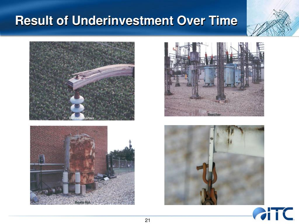 Result of Underinvestment Over Time