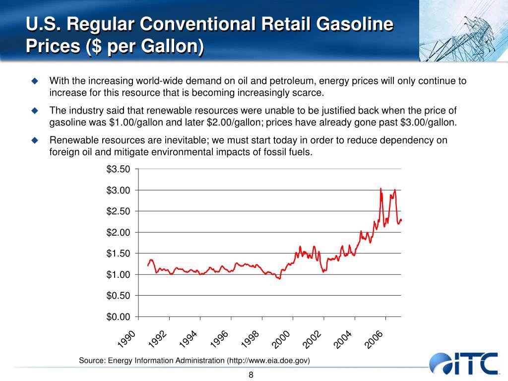 U.S. Regular Conventional Retail Gasoline