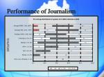 performance of journalism7