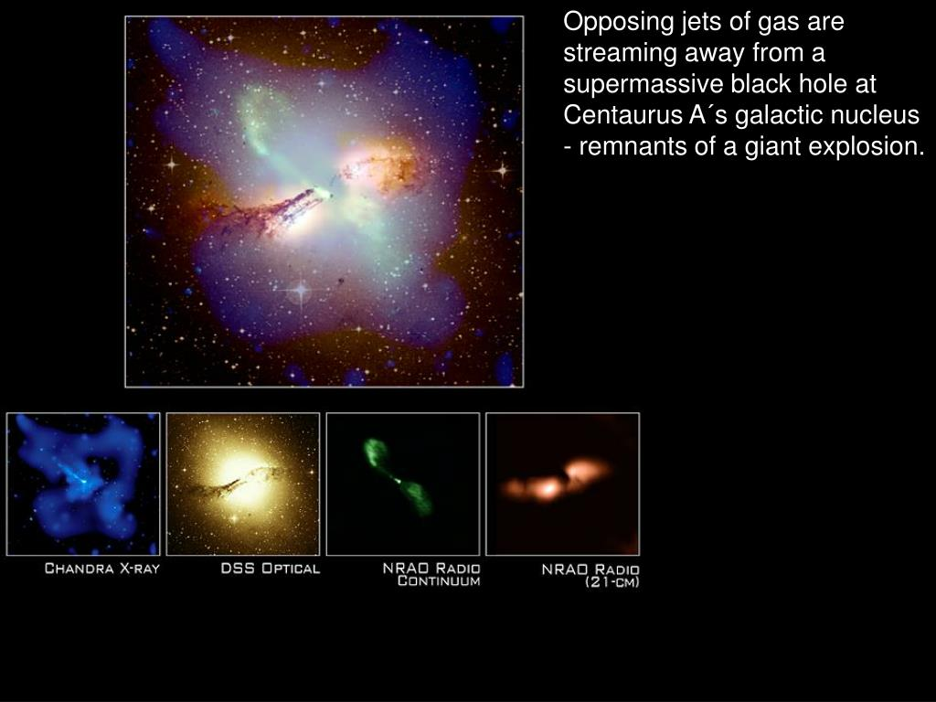Opposing jets of gas are streaming away from a supermassive black hole at Centaurus A´s galactic nucleus - remnants of a giant explosion.