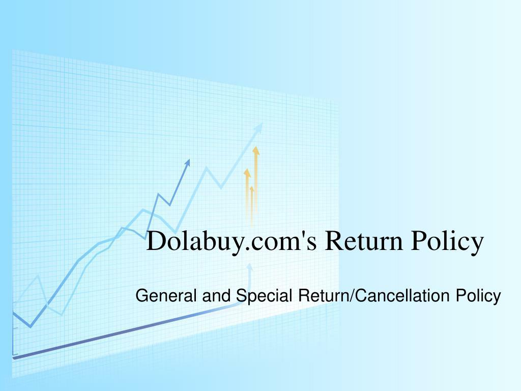 Dolabuy.com's Return Policy