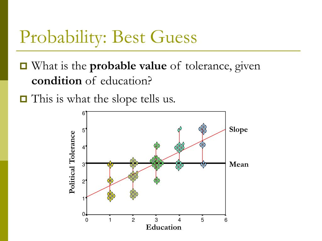 Probability: Best Guess