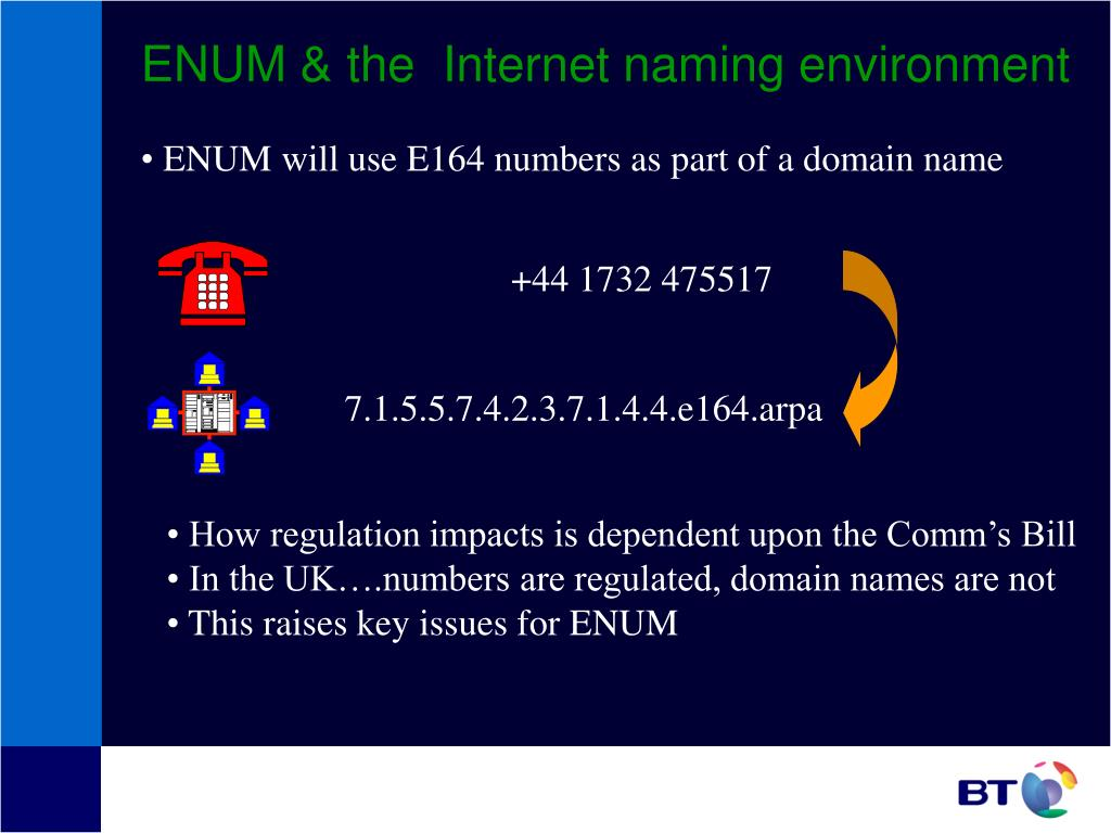 ENUM & the  Internet naming environment