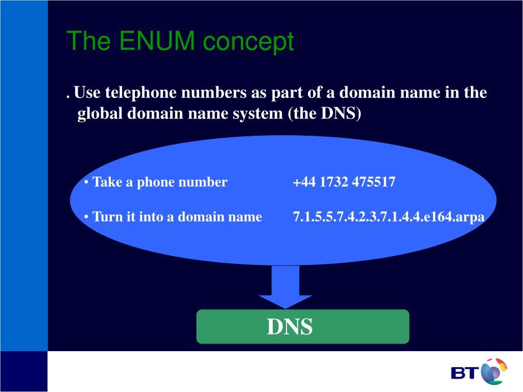 The ENUM concept