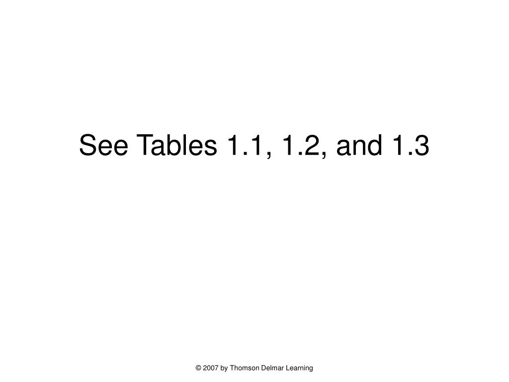 See Tables 1.1, 1.2, and 1.3