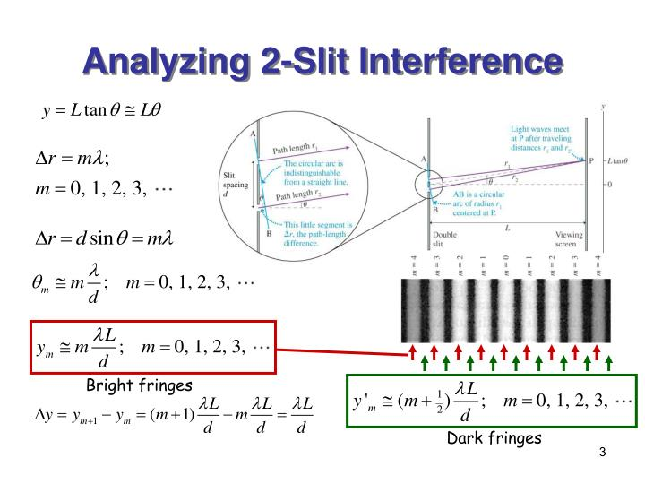 Analyzing 2 slit interference