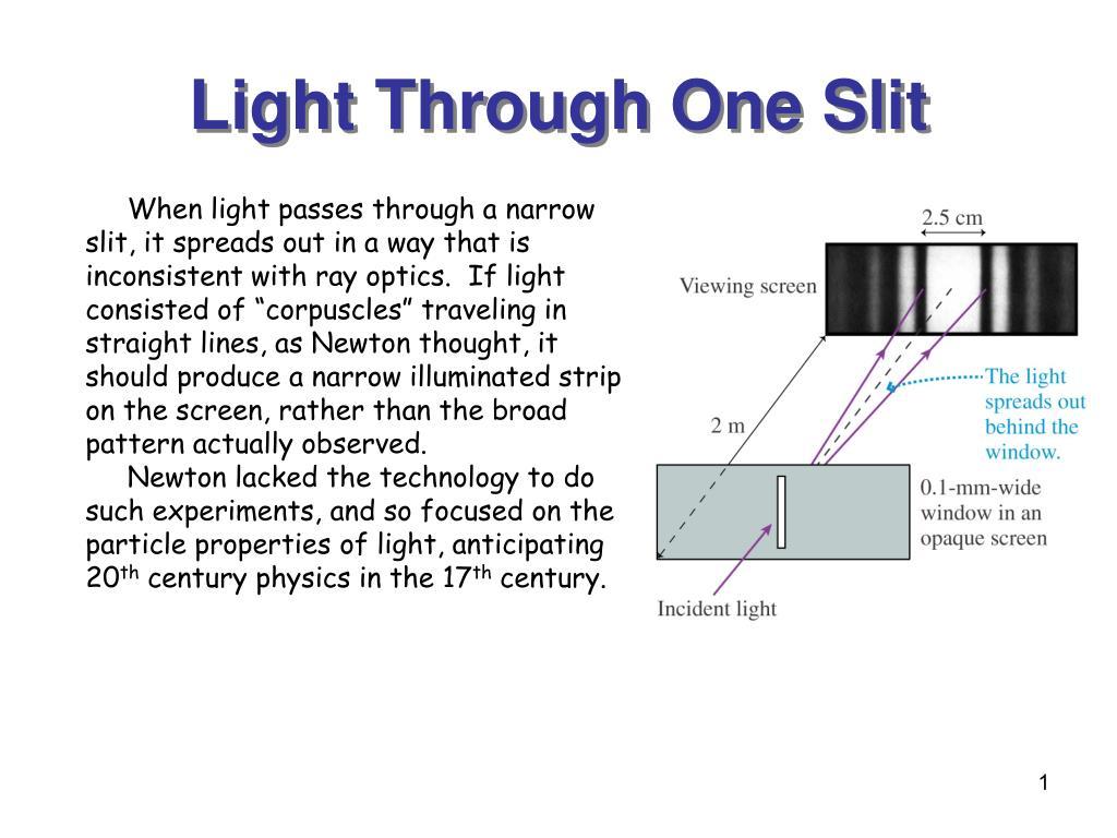 Light Through One Slit