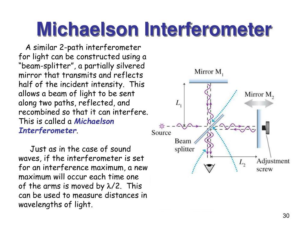 Michaelson Interferometer