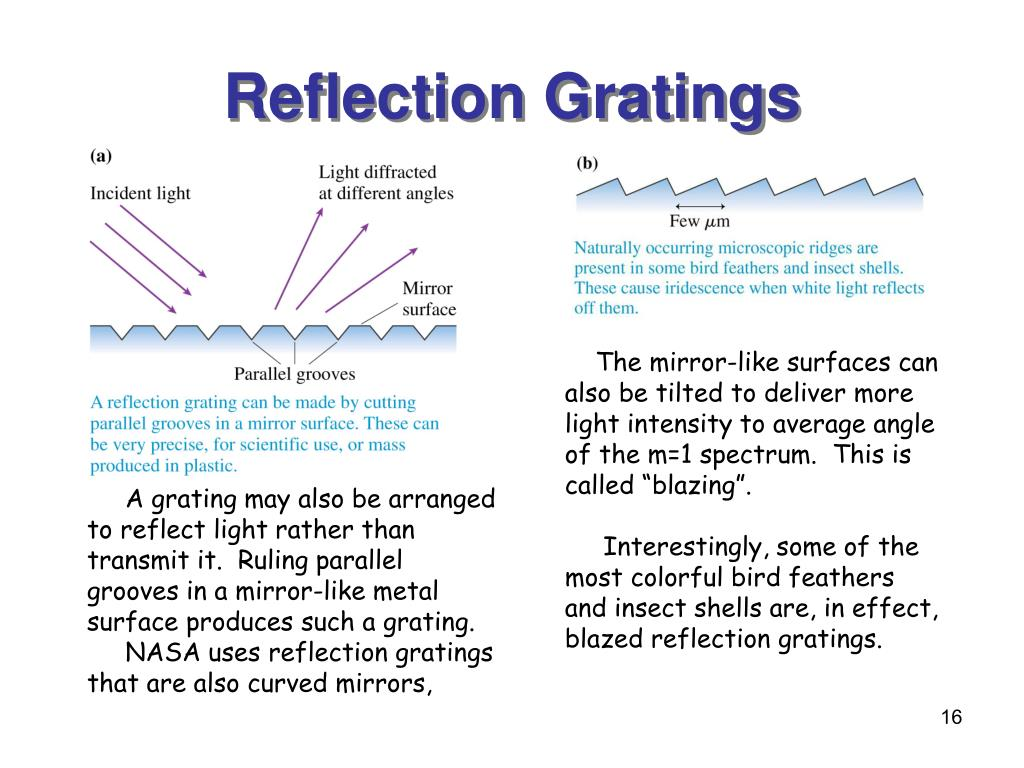 Reflection Gratings