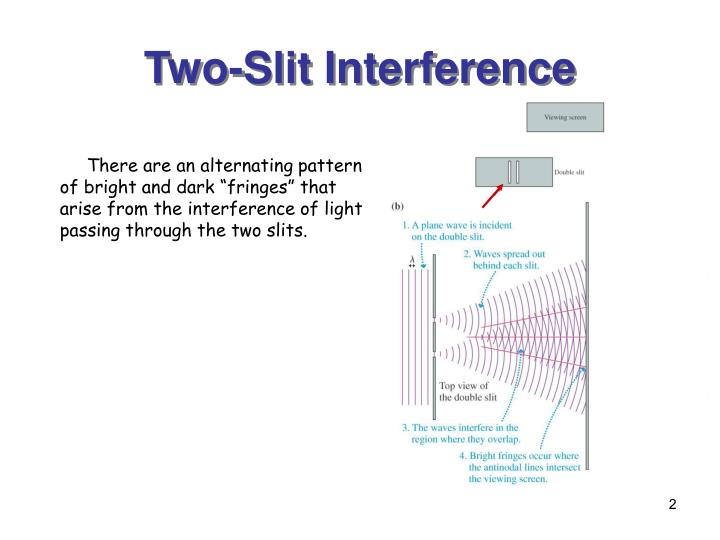 Two slit interference