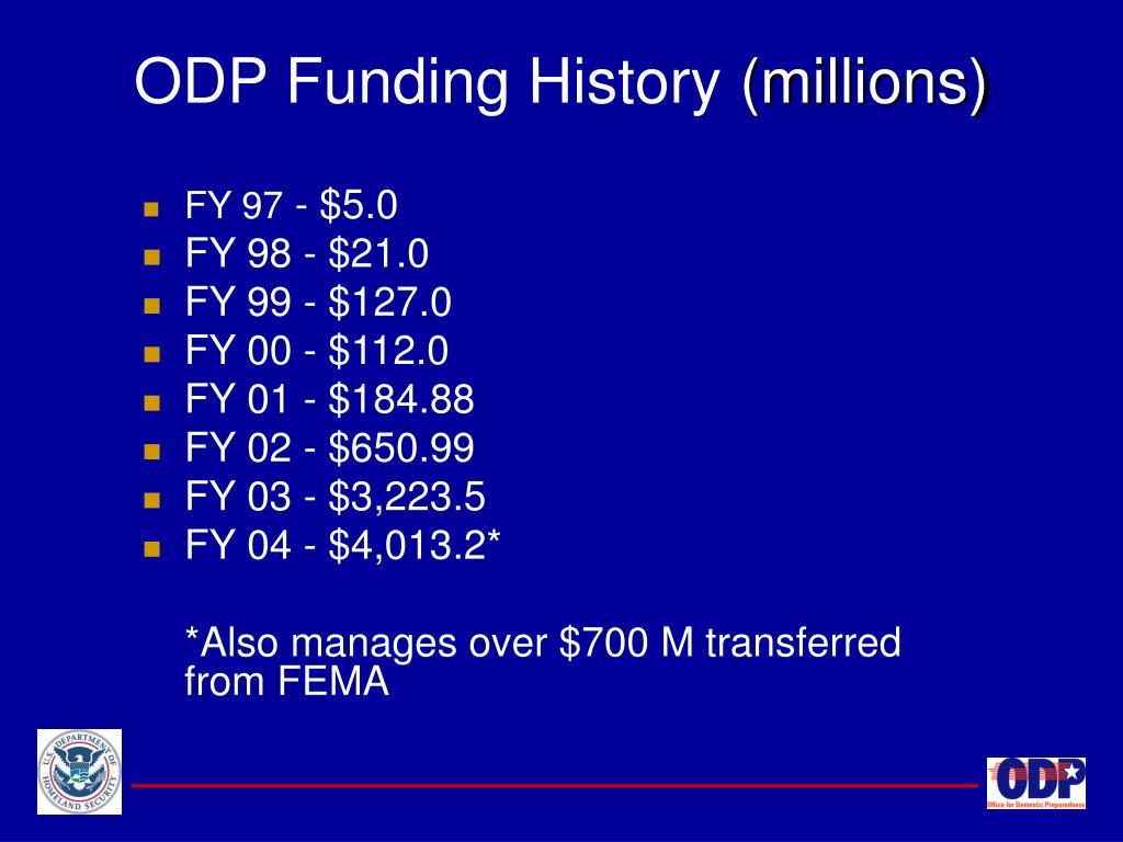 ODP Funding History