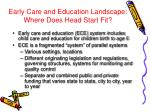 early care and education landscape where does head start fit
