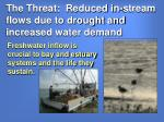 the threat reduced in stream flows due to drought and increased water demand