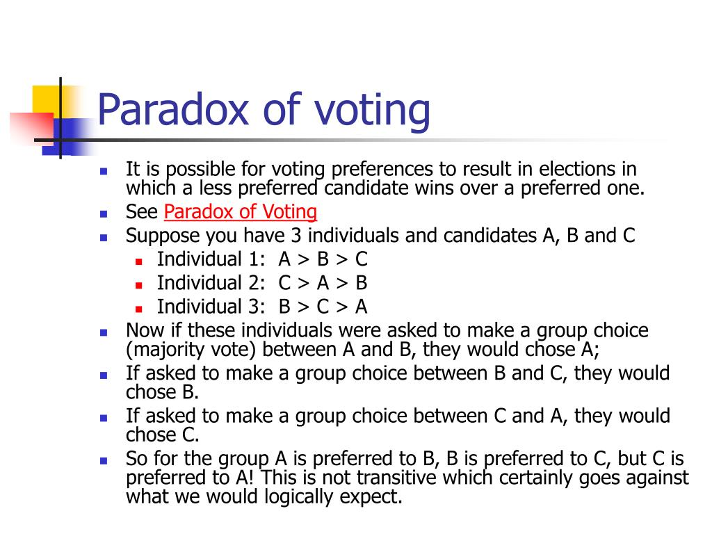 Paradox of voting