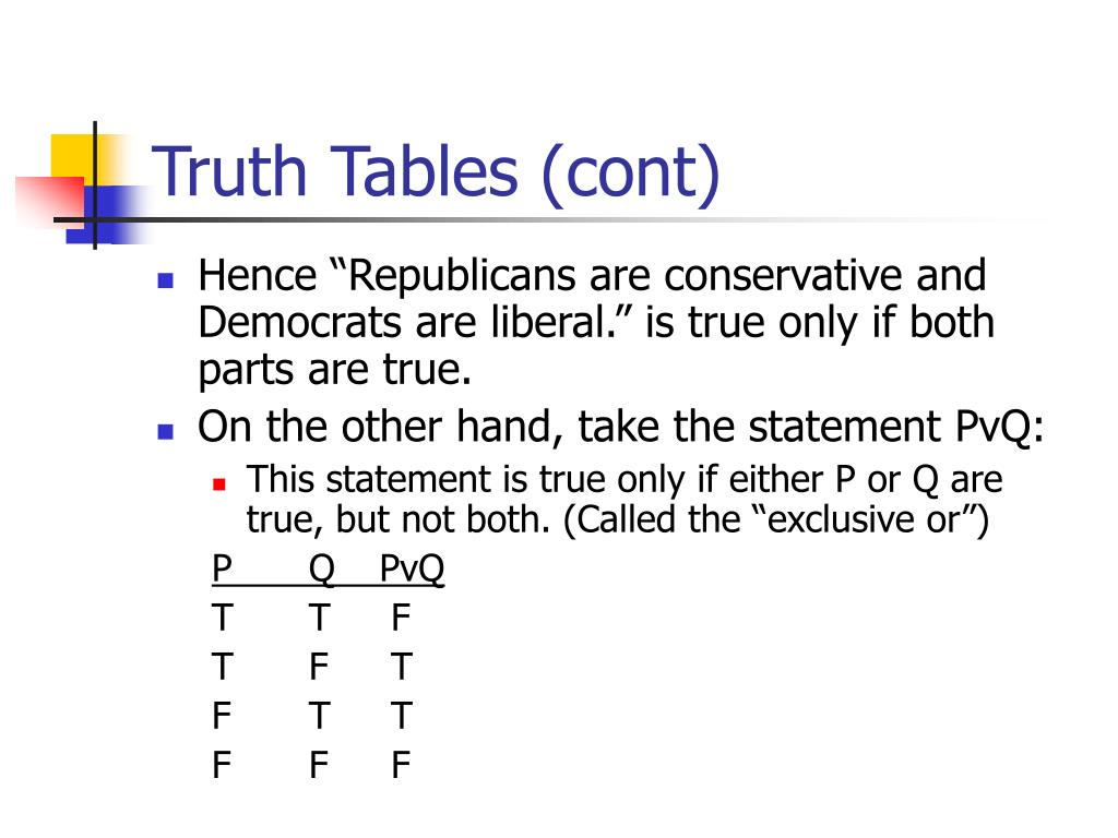 Truth Tables (cont)