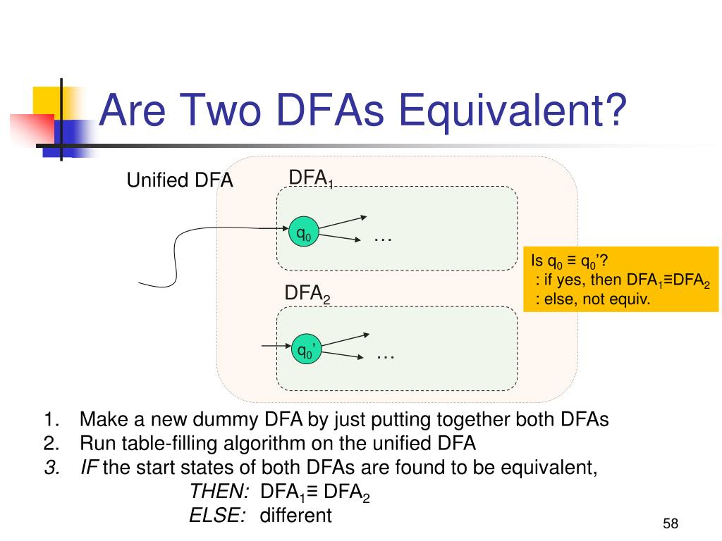 Are Two DFAs Equivalent?