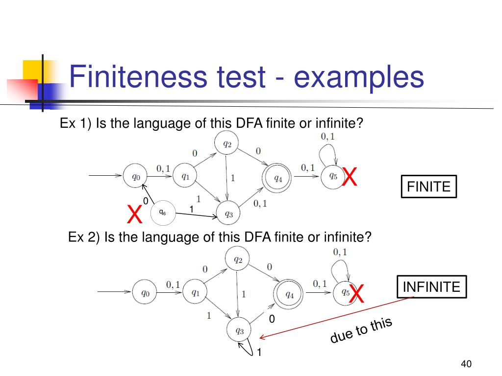 Finiteness test - examples