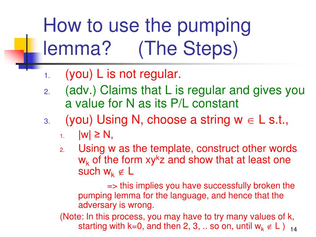 How to use the pumping lemma?(The Steps)