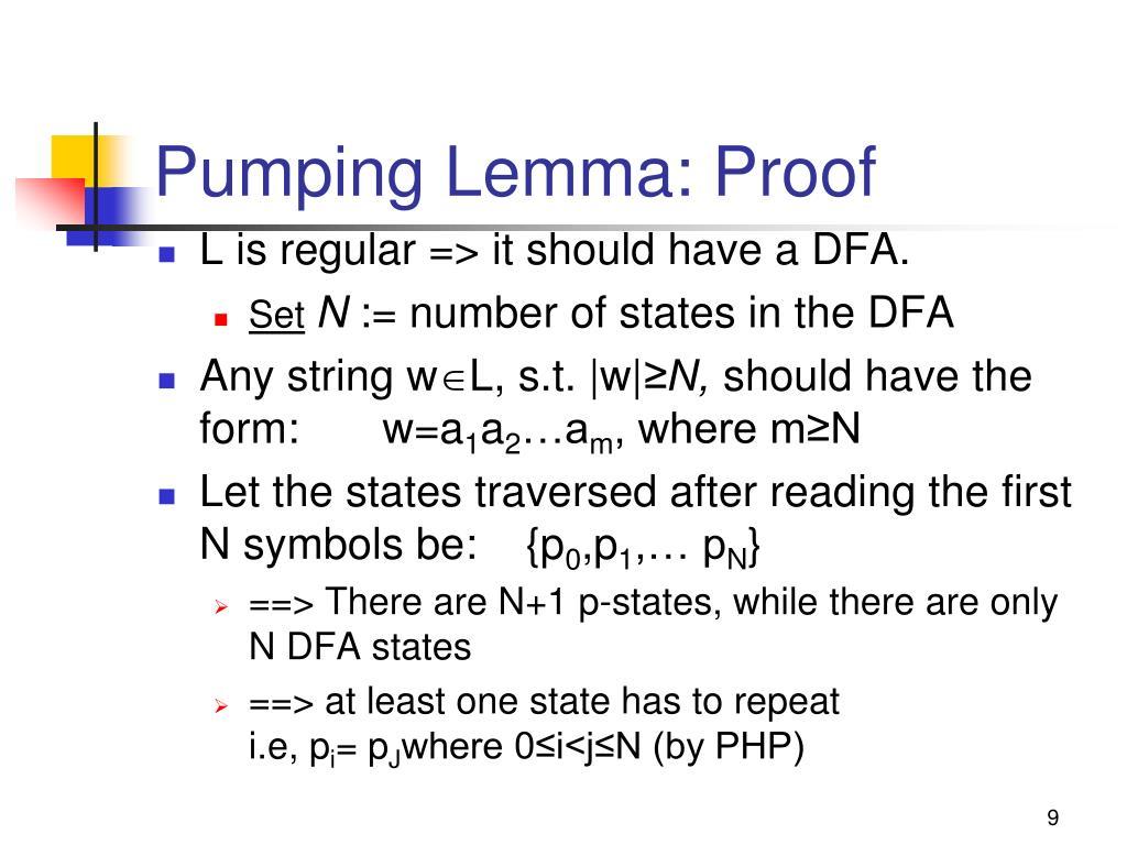 Pumping Lemma: Proof
