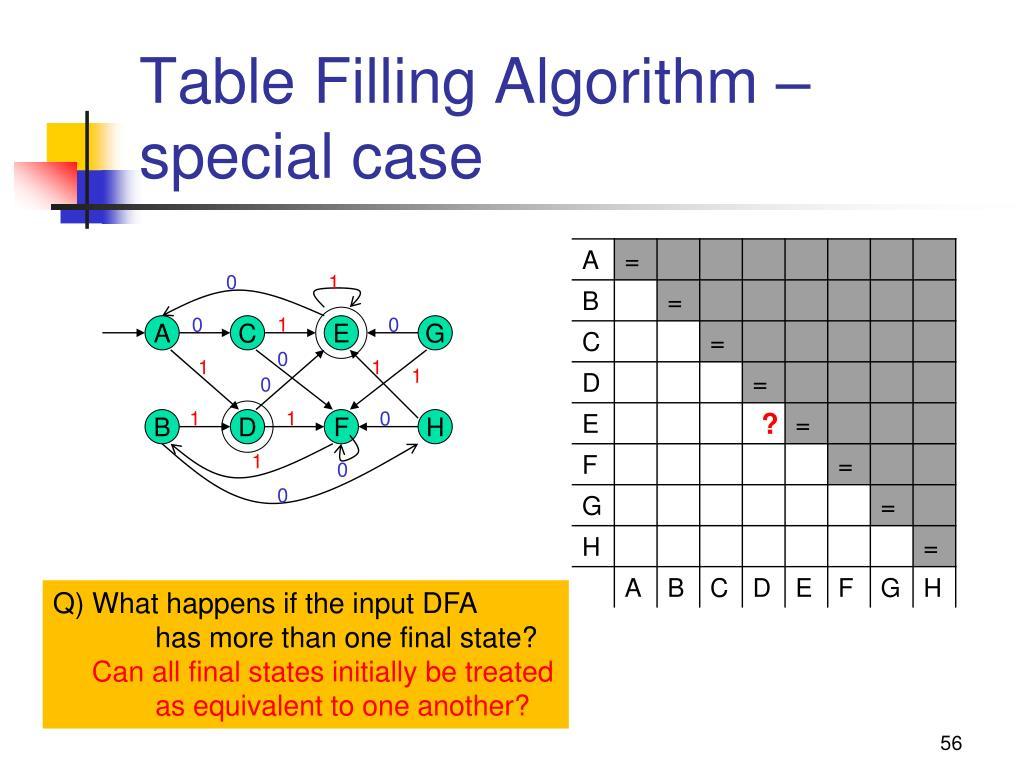 Table Filling Algorithm – special case