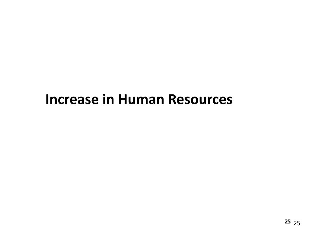 Increase in Human Resources