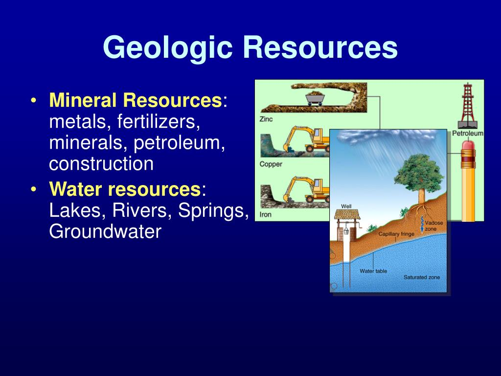Geologic Resources