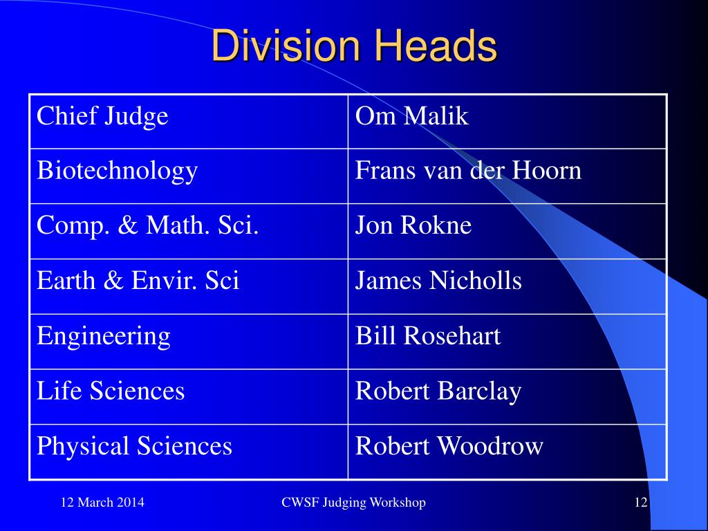 Division Heads