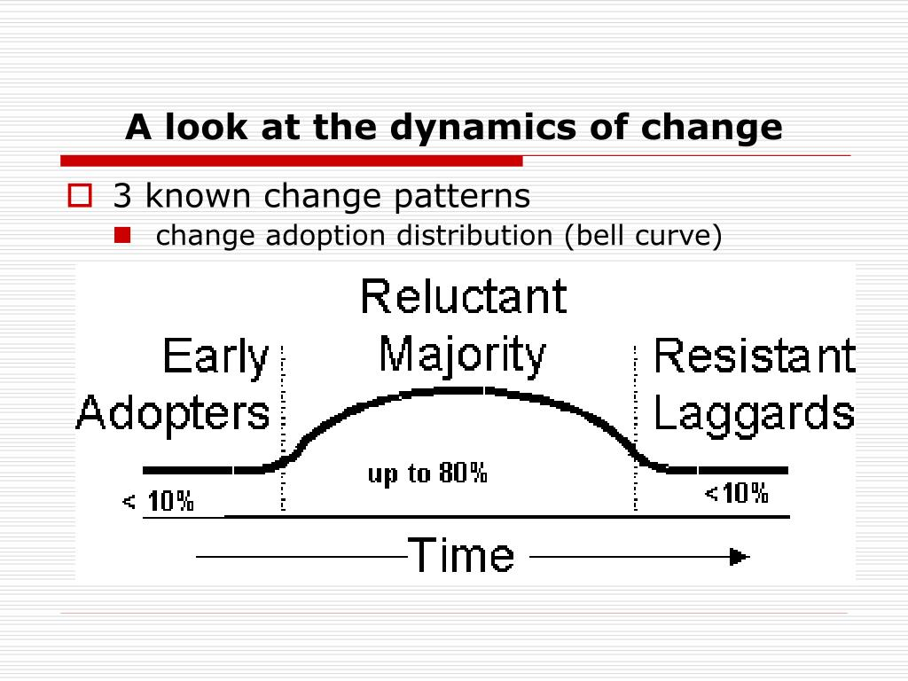 A look at the dynamics of change