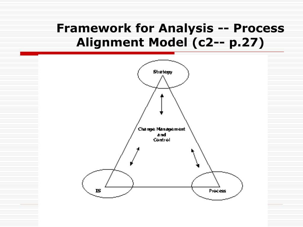 Framework for Analysis -- Process Alignment Model (c2-- p.27)