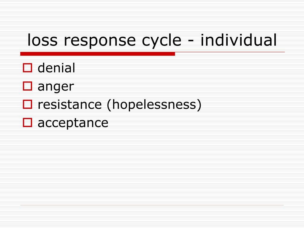 loss response cycle - individual