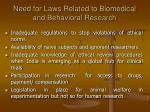need for laws related to biomedical and behavioral research