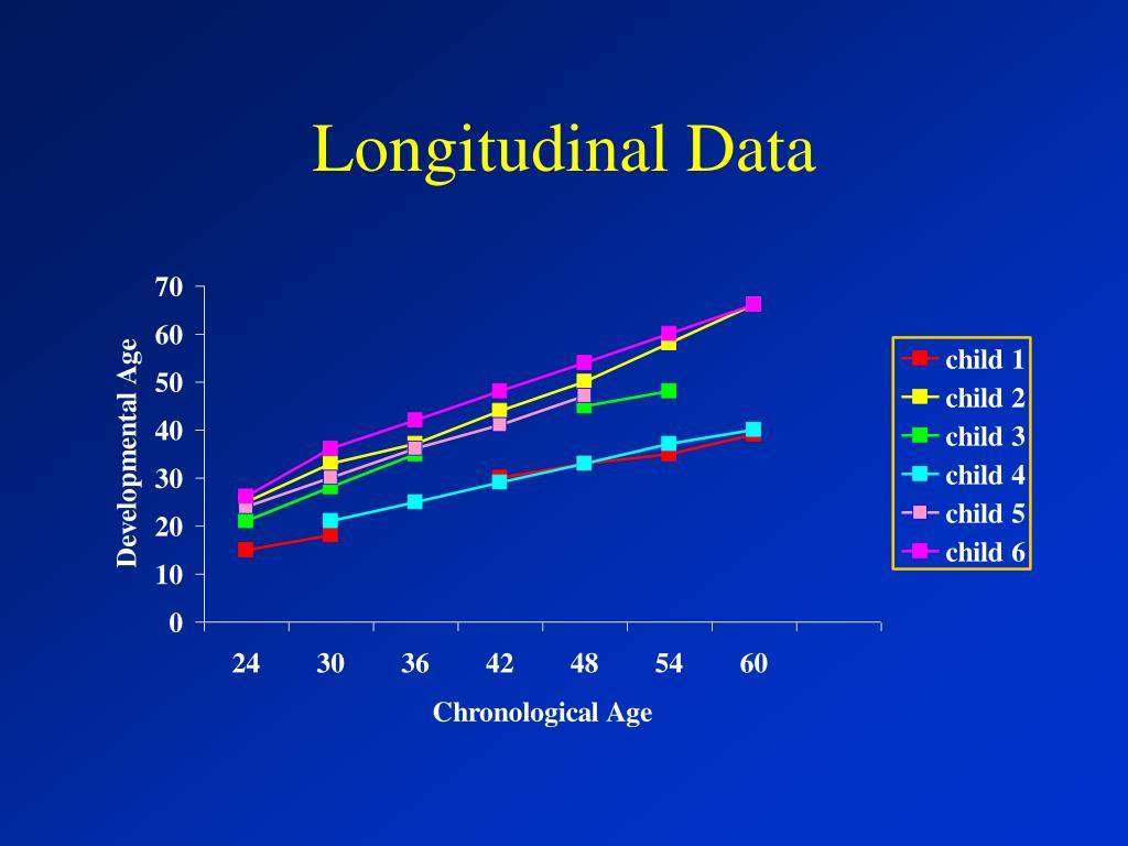 Longitudinal Data