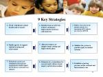 9 key strategies