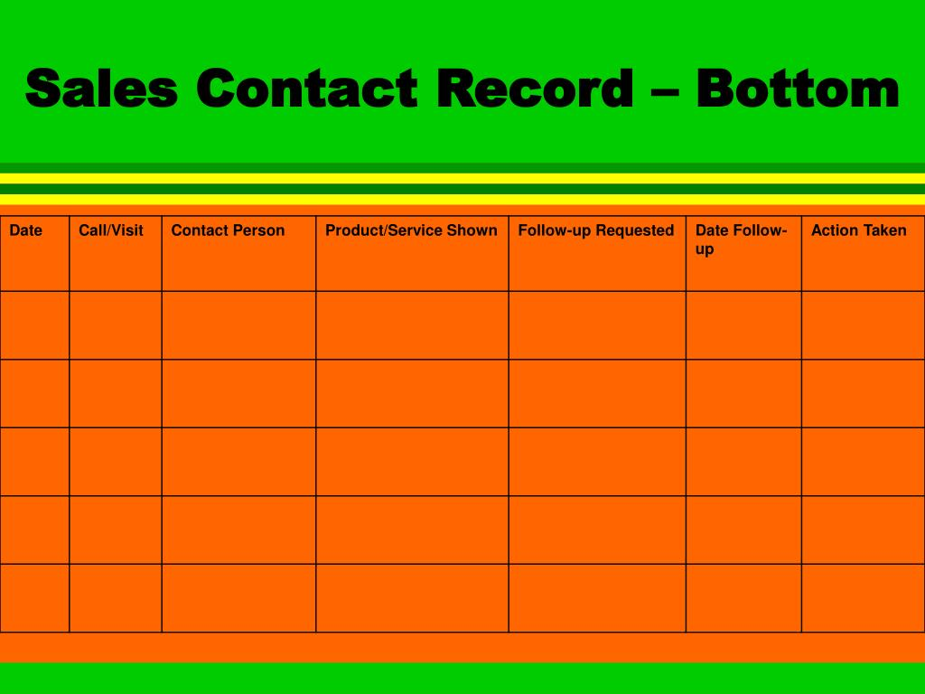 Sales Contact Record – Bottom