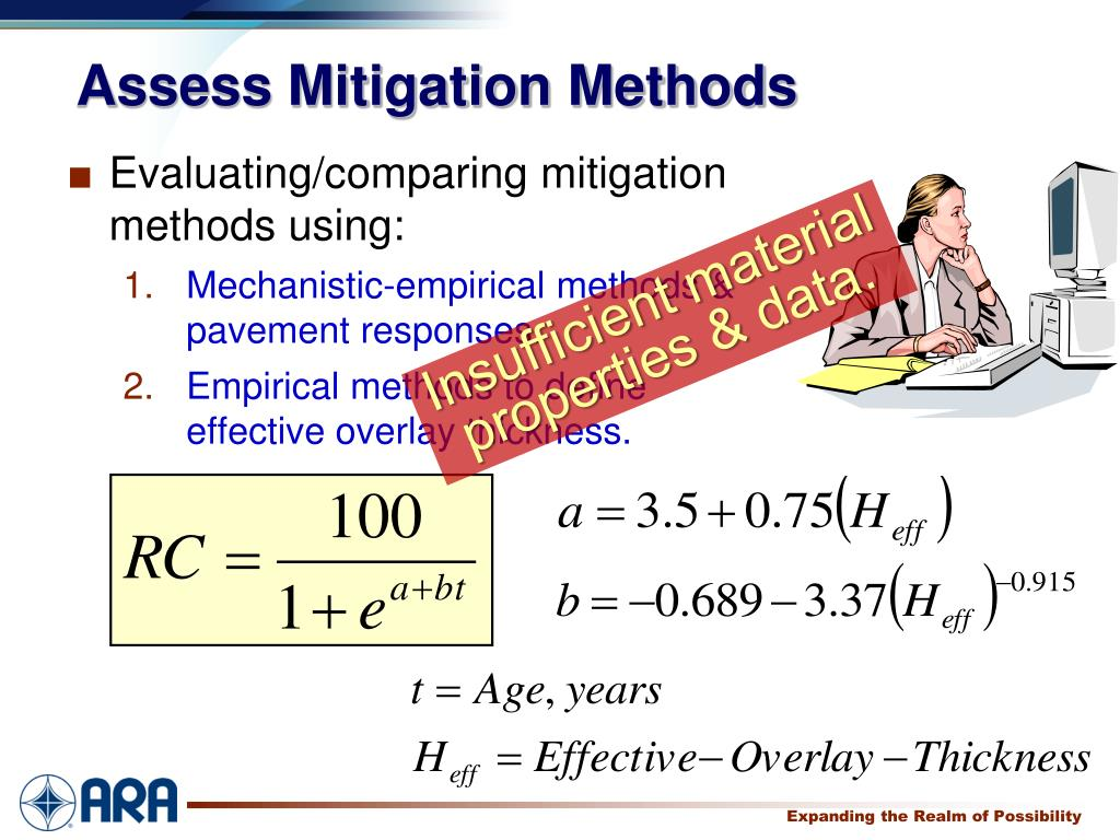 Assess Mitigation Methods