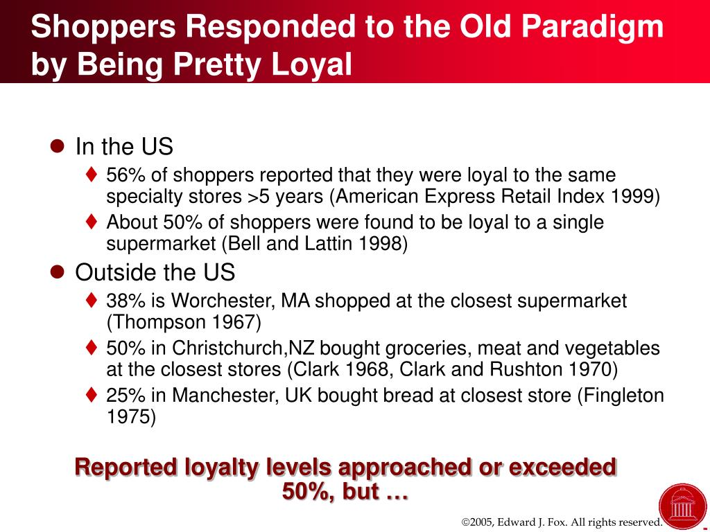 Shoppers Responded to the Old Paradigm by Being Pretty Loyal