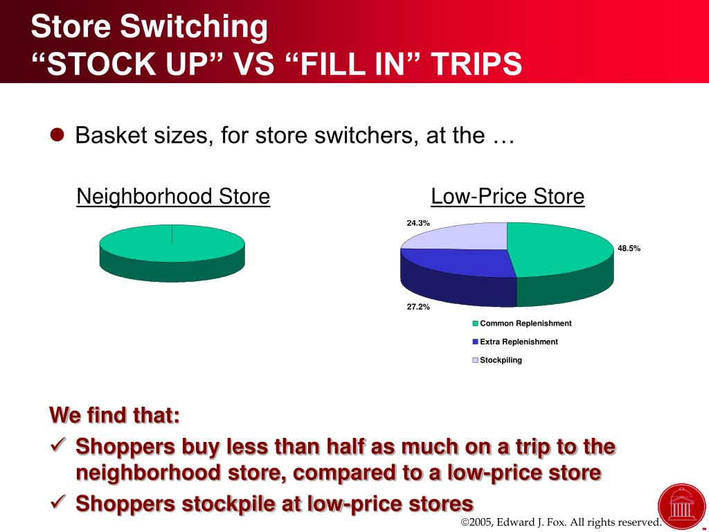 Store Switching