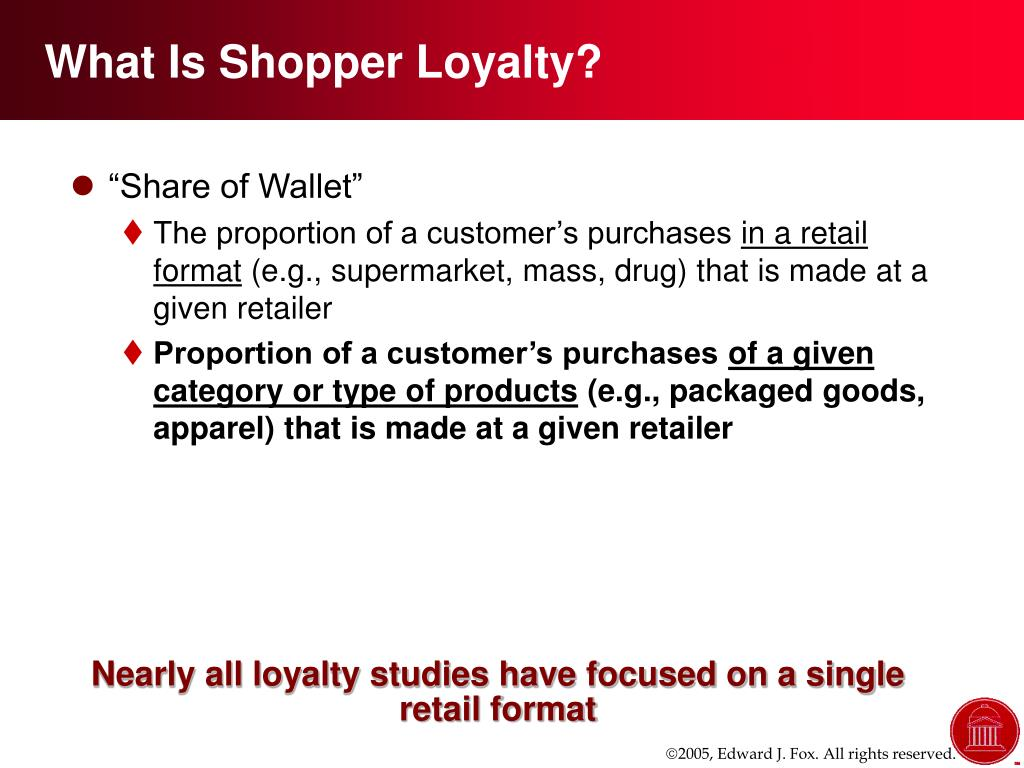 What Is Shopper Loyalty?