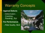 warranty concepts
