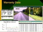 warranty data
