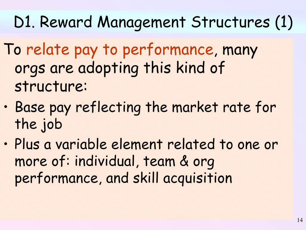 D1. Reward Management Structures (1)