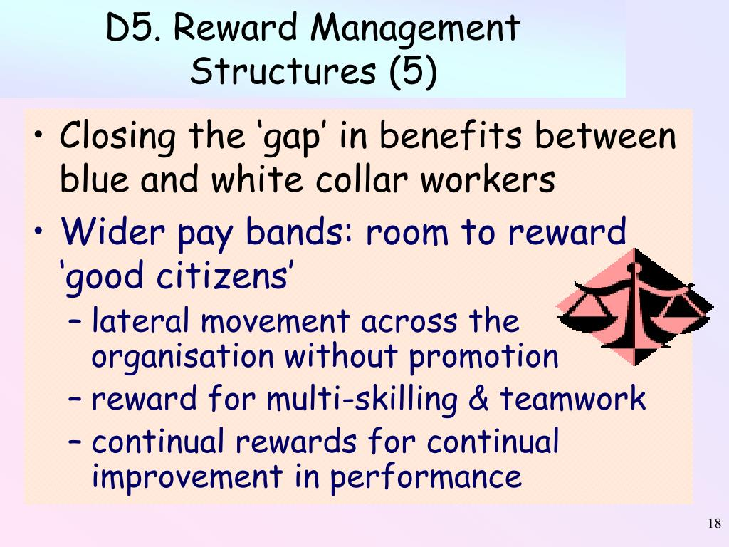 D5. Reward Management Structures (5)