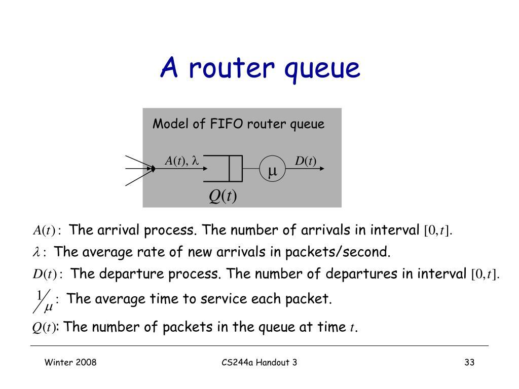 A router queue